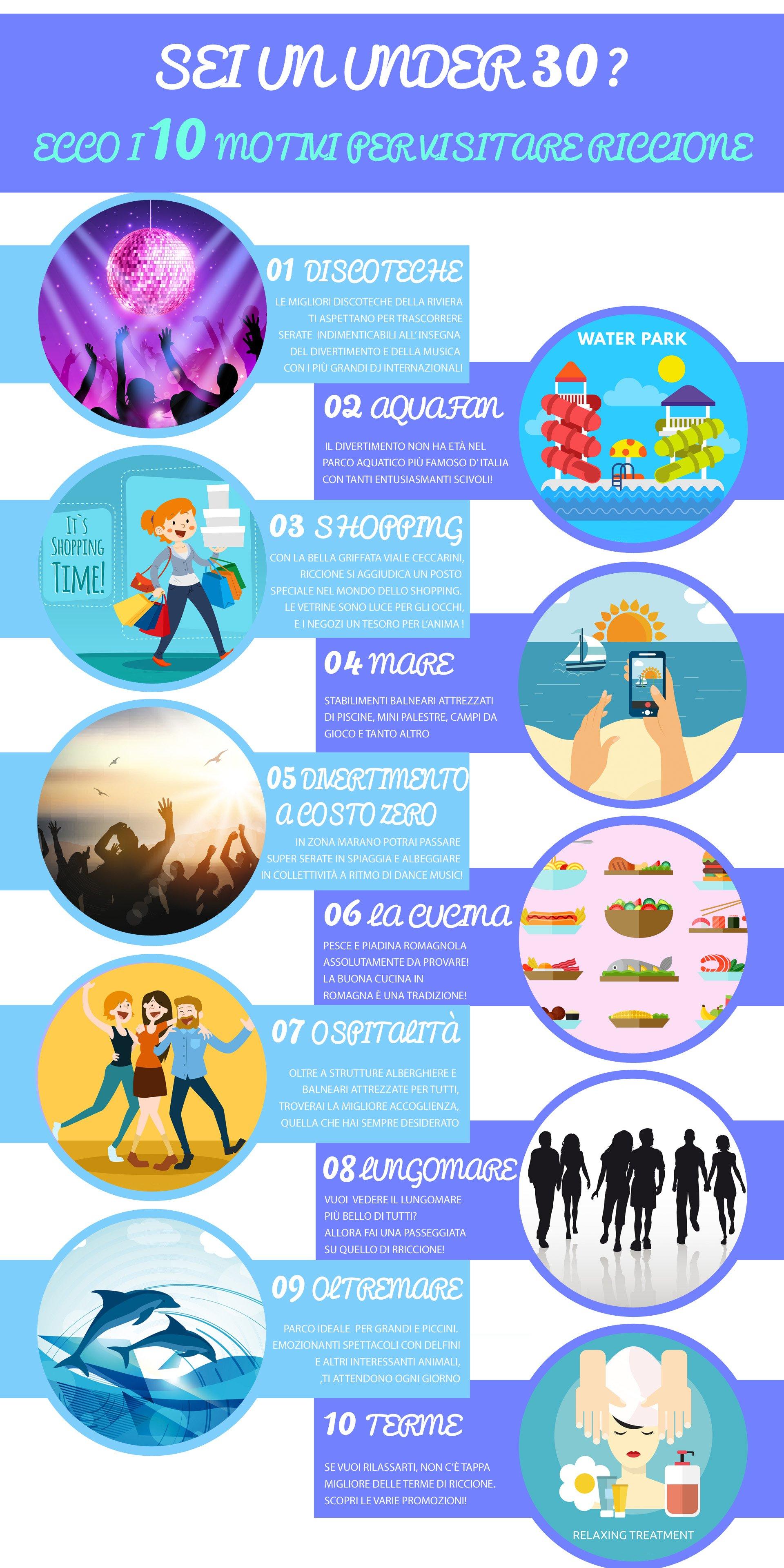 10 motivi per visitare Riccione: colori, immagini e qualche riga per illustrare il tutto